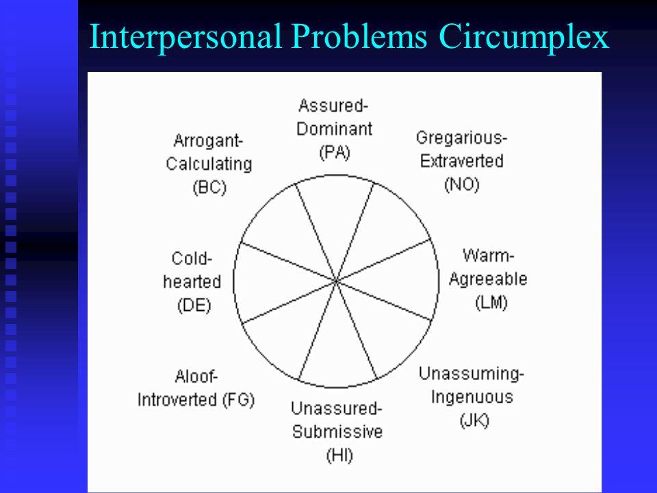 Interpersonal Problems Circumplex
