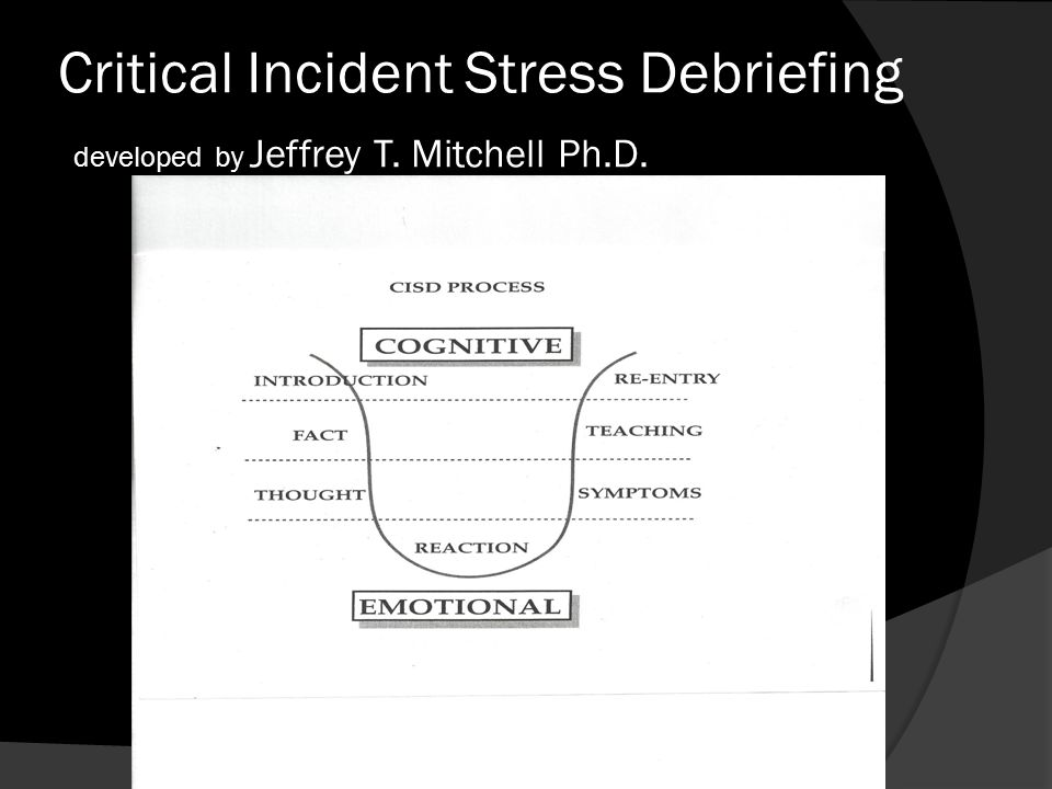 Critical Incident Stress Debriefing developed by Jeffrey T. Mitchell Ph.D.