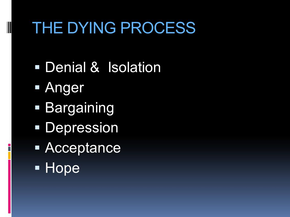THE DYING PROCESS Denial & Isolation Anger Bargaining Depression