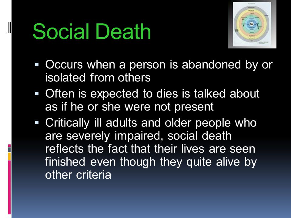 Social Death Occurs when a person is abandoned by or isolated from others.