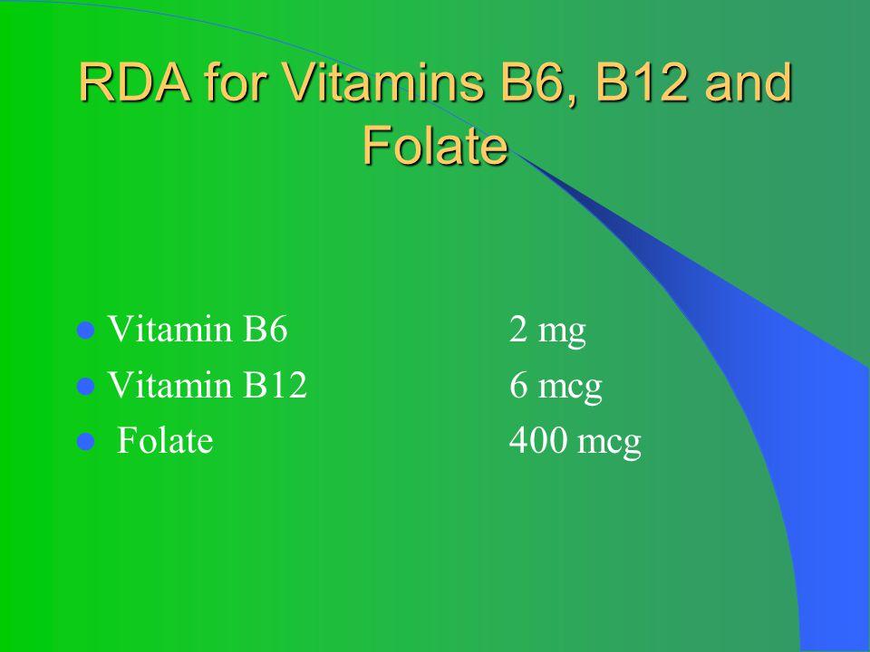 RDA for Vitamins B6, B12 and Folate