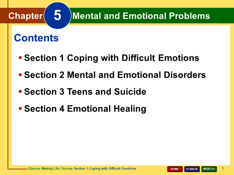 5 Contents Chapter Mental and Emotional Problems