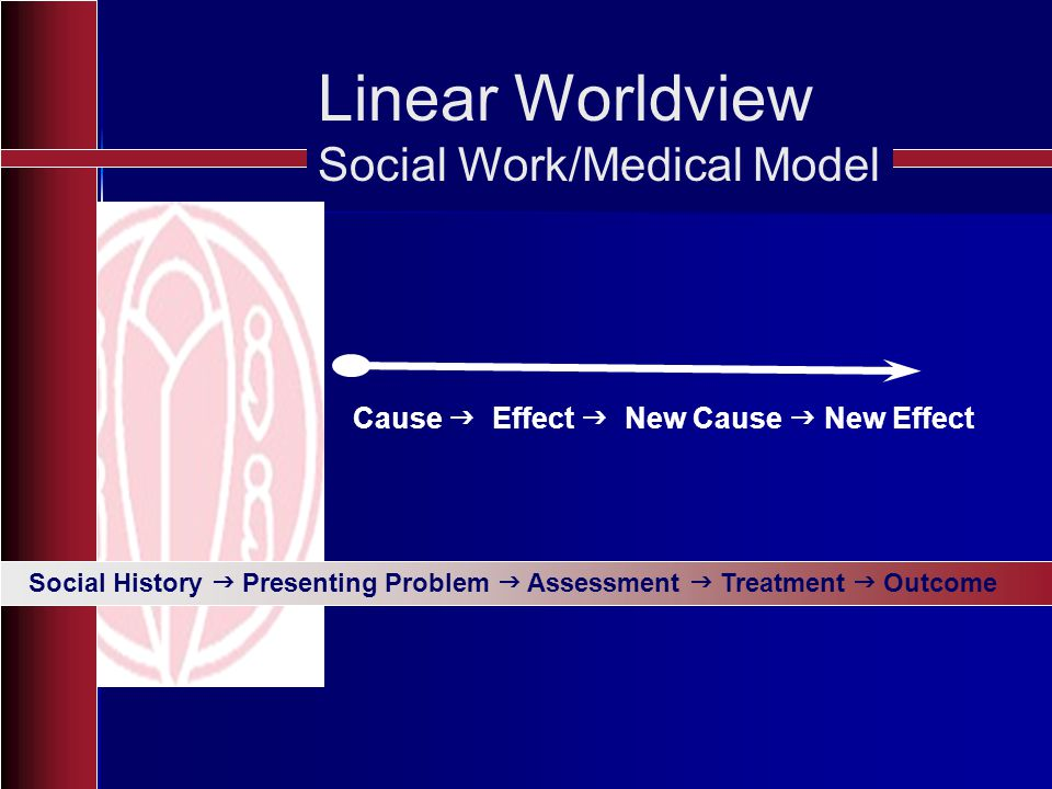 Linear Worldview Social Work/Medical Model
