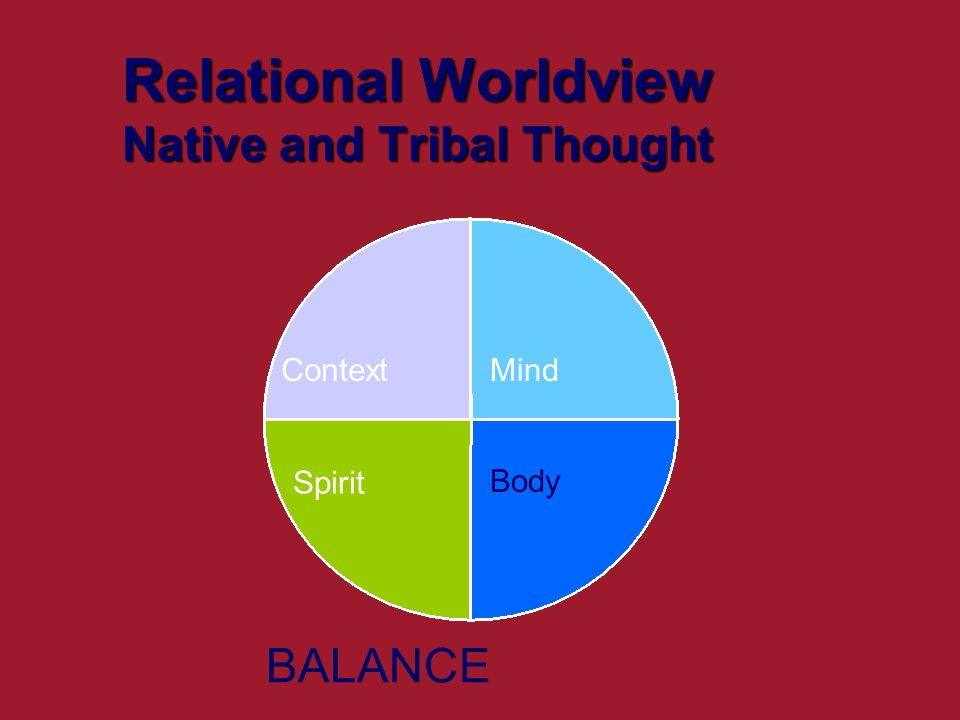 Relational Worldview Native and Tribal Thought