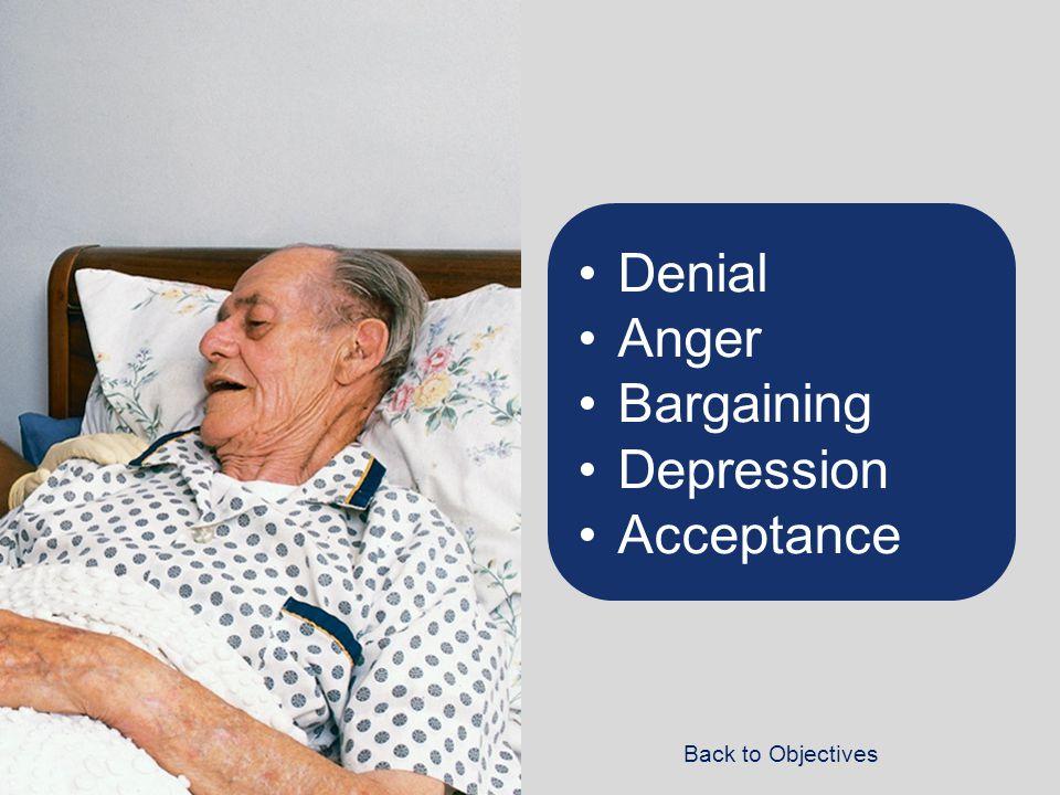 Denial Anger Bargaining Depression Acceptance Back to Objectives