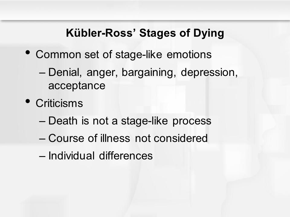 Kübler-Ross' Stages of Dying