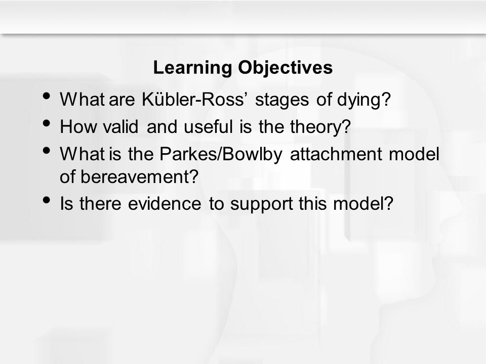 Learning Objectives What are Kübler-Ross' stages of dying How valid and useful is the theory