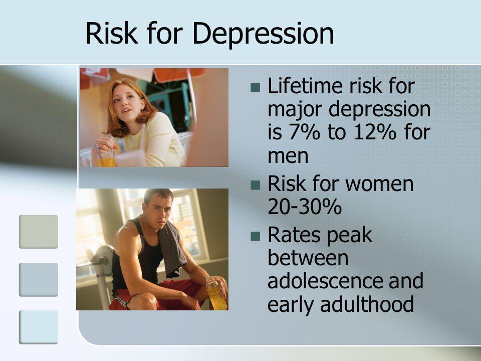 Risk for Depression Lifetime risk for major depression is 7% to 12% for men. Risk for women 20-30%