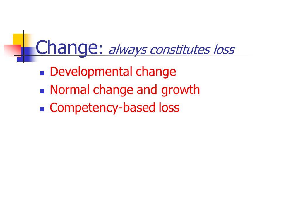 Change: always constitutes loss