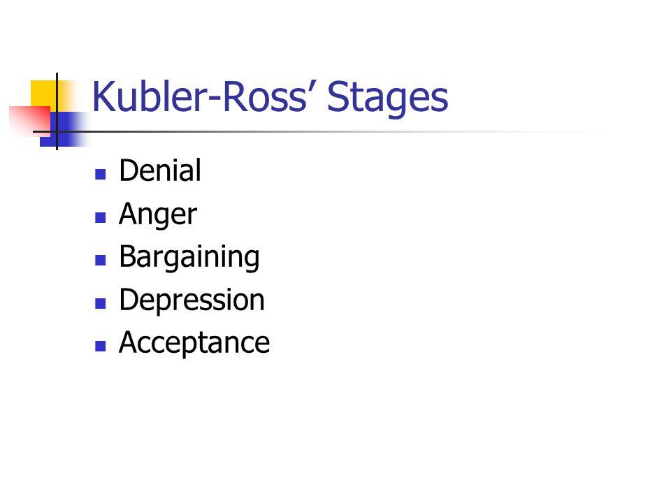 Kubler-Ross' Stages Denial Anger Bargaining Depression Acceptance