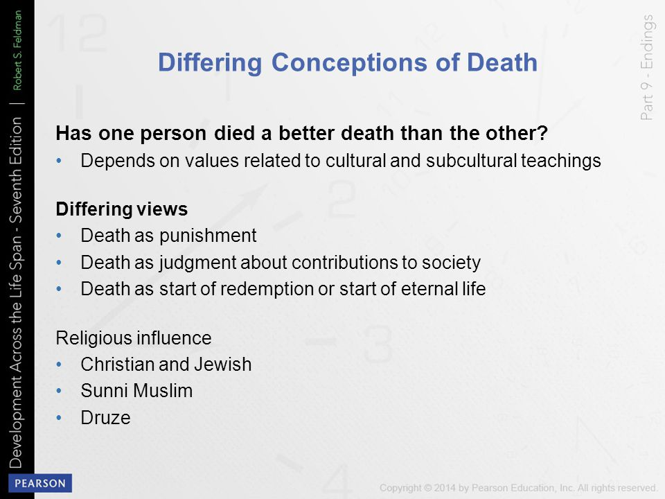 Differing Conceptions of Death
