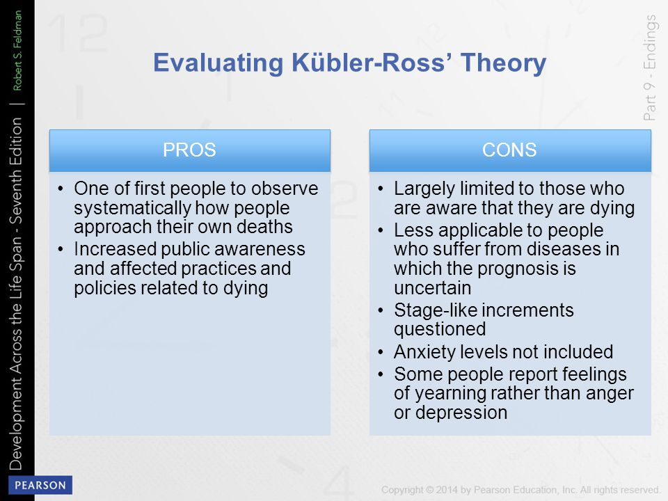 Evaluating Kübler-Ross' Theory