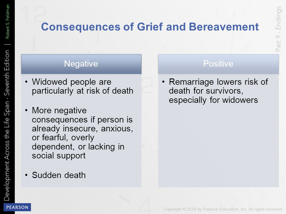 Consequences of Grief and Bereavement