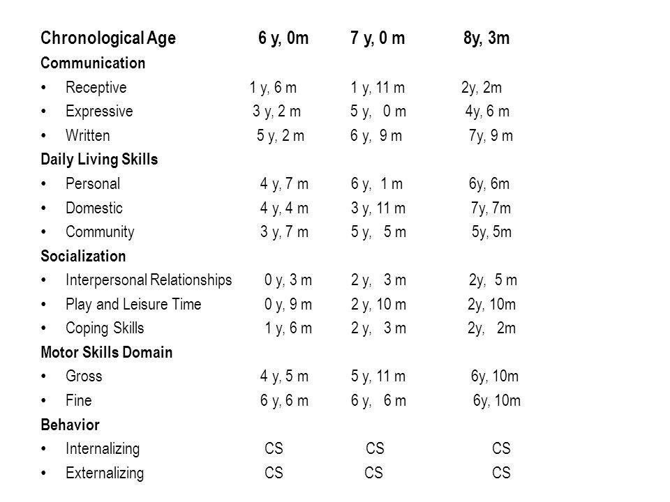 Chronological Age 6 y, 0m 7 y, 0 m 8y, 3m