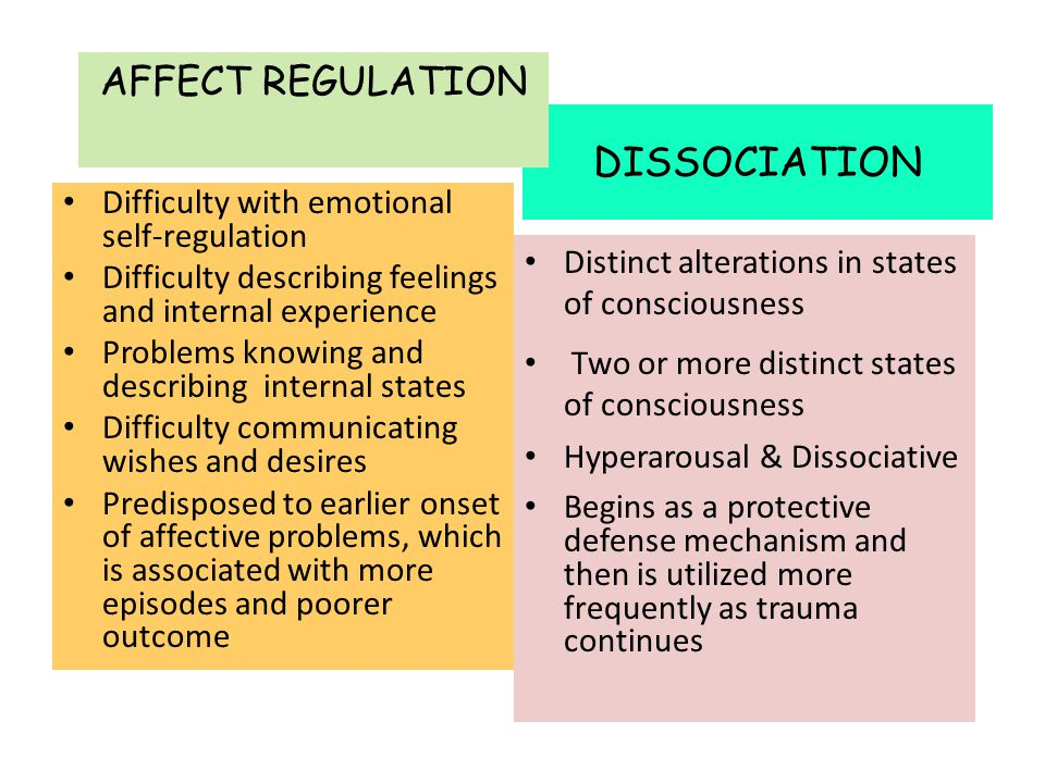 DISSOCIATION AFFECT REGULATION