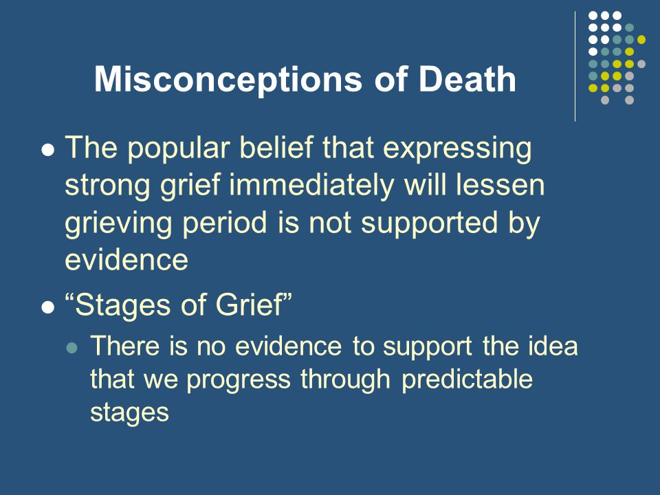 Misconceptions of Death