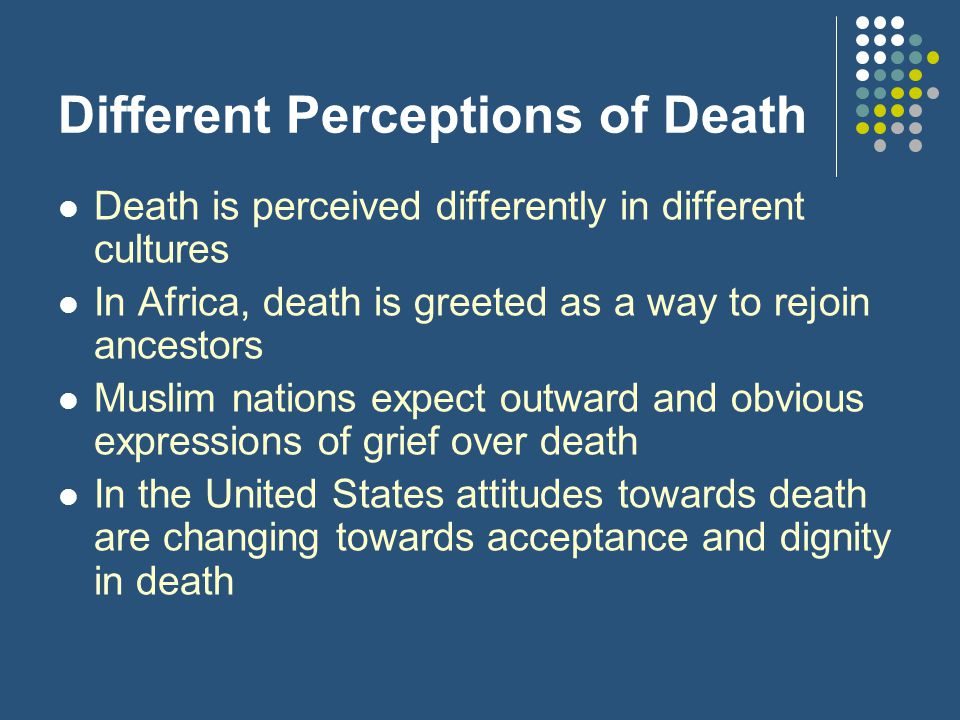 Different Perceptions of Death