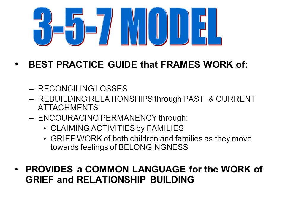 3-5-7 MODEL BEST PRACTICE GUIDE that FRAMES WORK of: