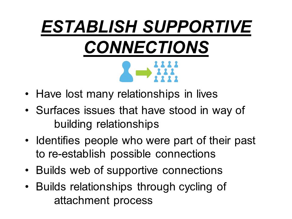ESTABLISH SUPPORTIVE CONNECTIONS