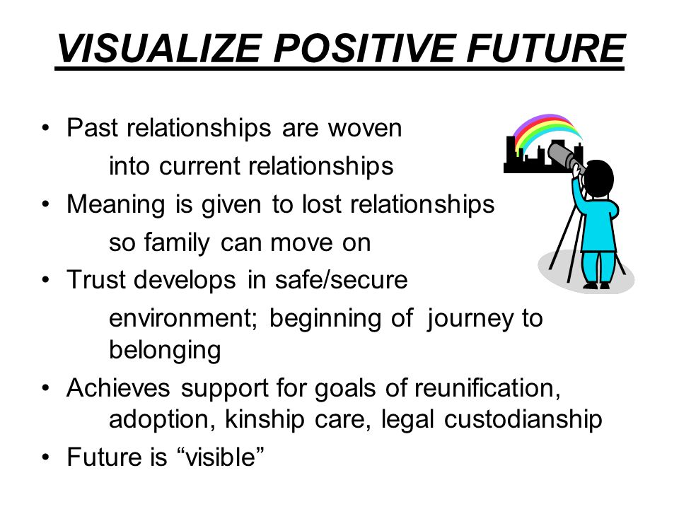 VISUALIZE POSITIVE FUTURE