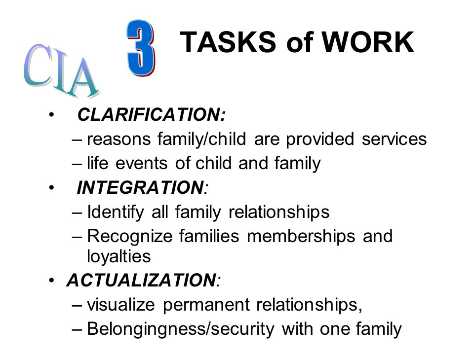 TASKS of WORK 3 CIA CLARIFICATION: