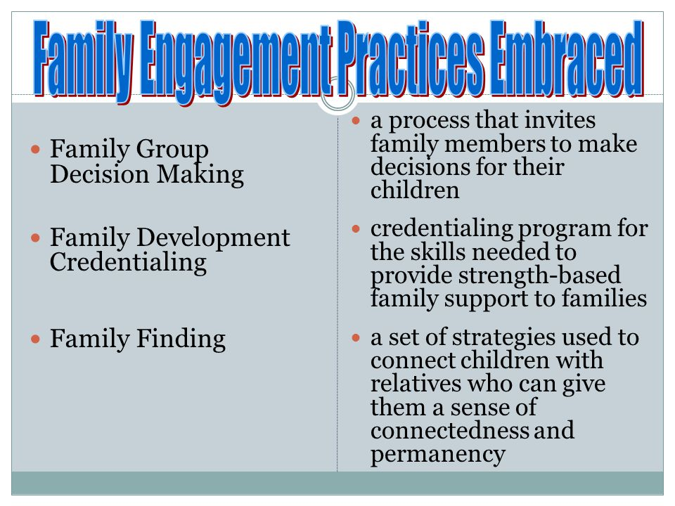 Family Engagement Practices Embraced