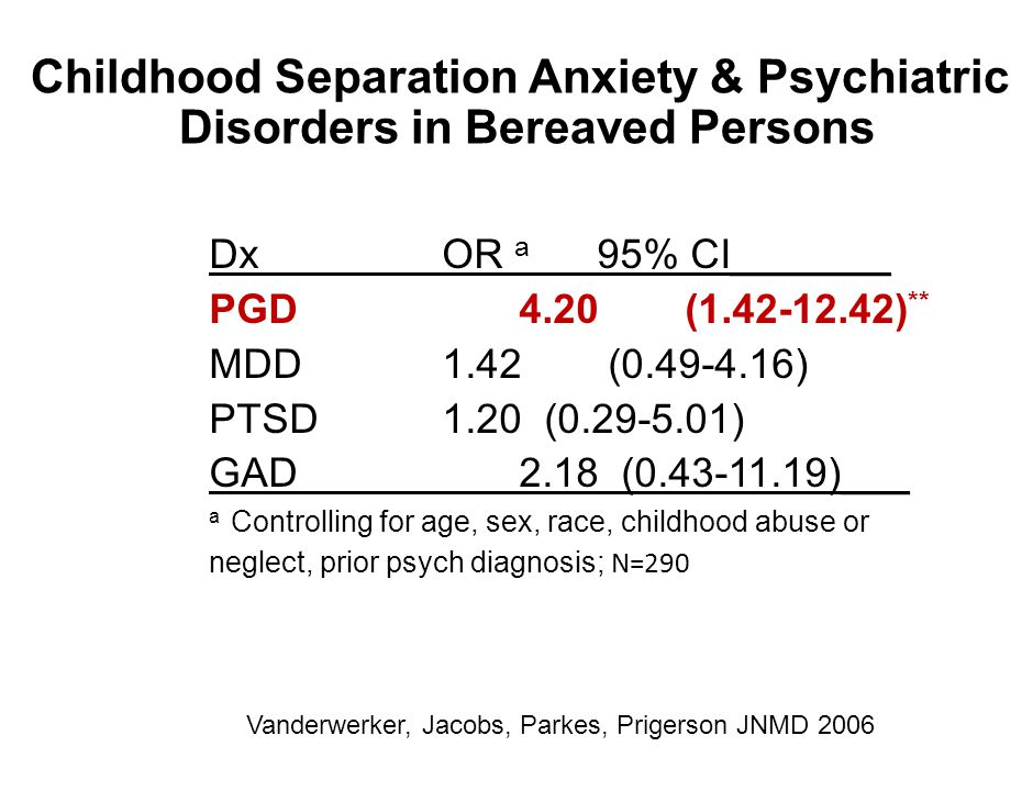 Childhood Separation Anxiety & Psychiatric Disorders in Bereaved Persons