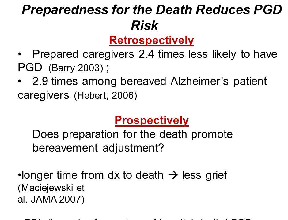 Preparedness for the Death Reduces PGD Risk