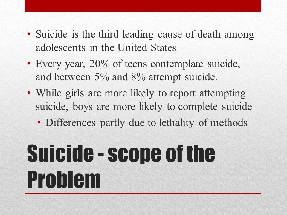 Suicide - scope of the Problem