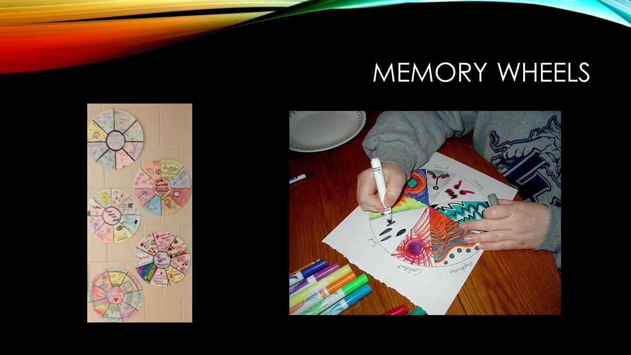 Memory Wheels