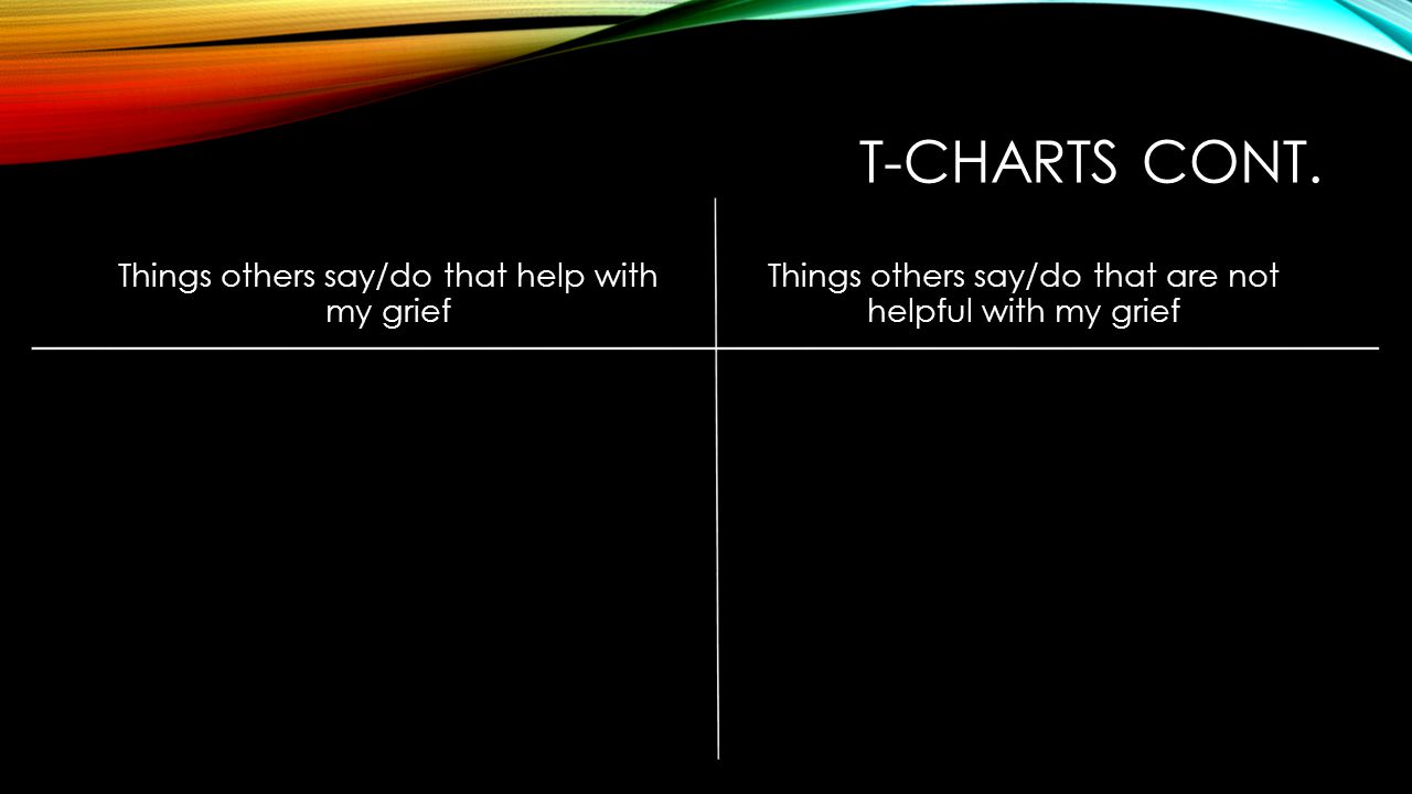T-charts cont. Things others say/do that help with my grief