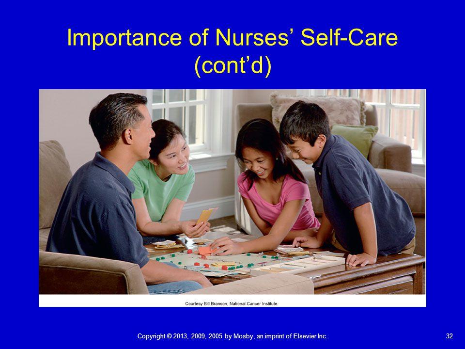 Importance of Nurses' Self-Care (cont'd)