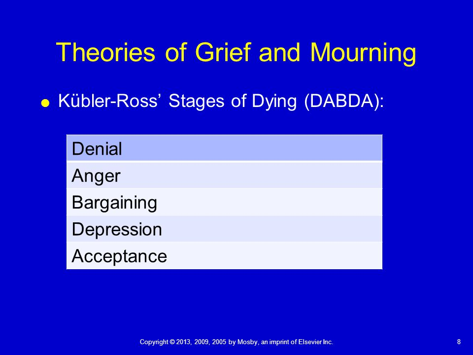 Theories of Grief and Mourning