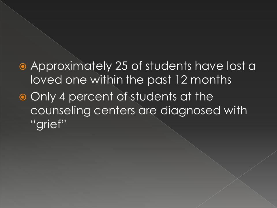 Approximately 25 of students have lost a loved one within the past 12 months