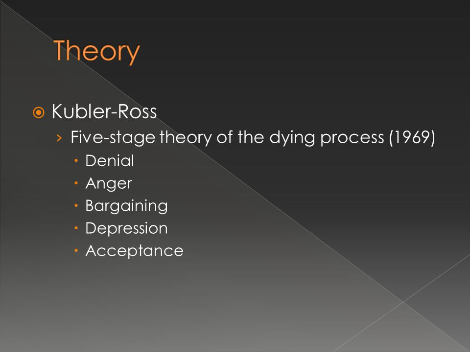 Theory Kubler-Ross Five-stage theory of the dying process (1969)