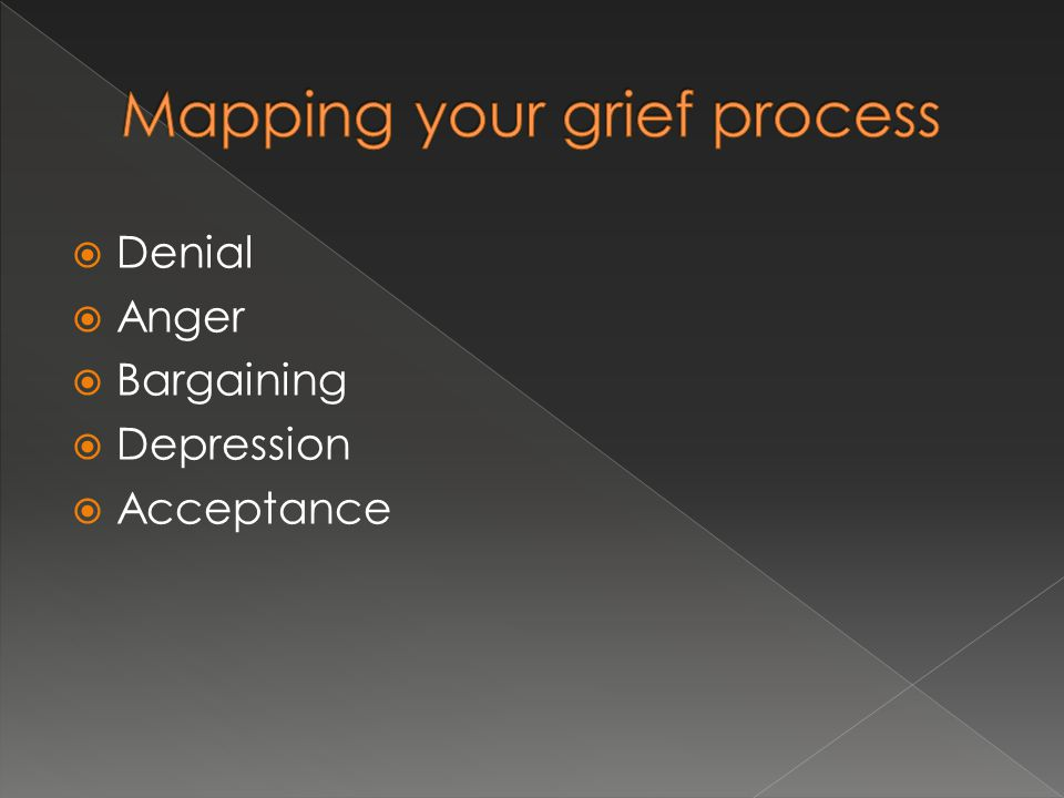 Mapping your grief process