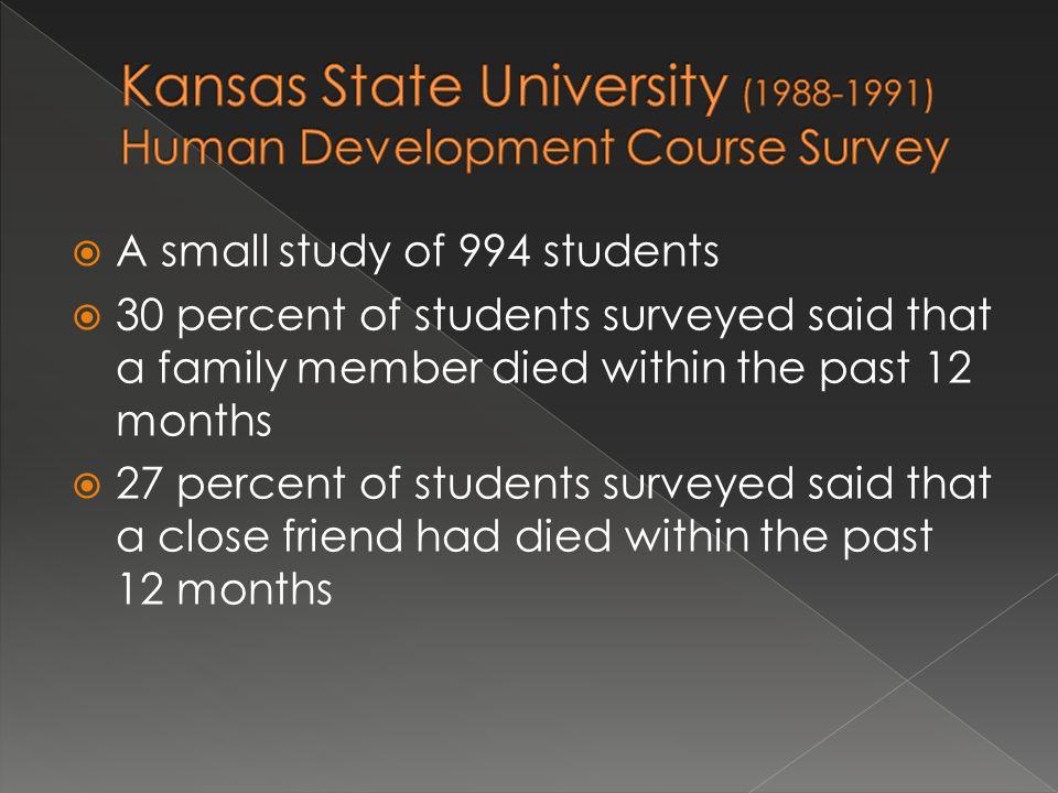 Kansas State University (1988-1991) Human Development Course Survey