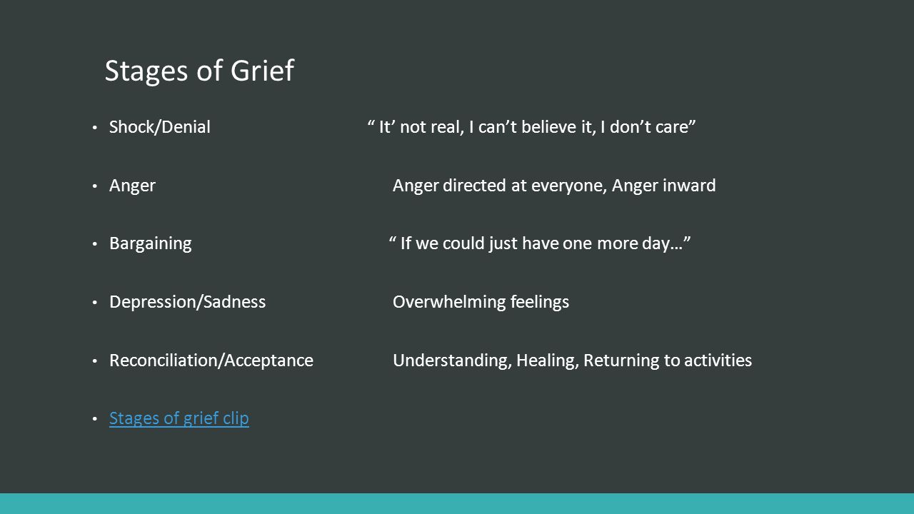 Stages of Grief Shock/Denial It' not real, I can't believe it, I don't care Anger Anger directed at everyone, Anger inward.