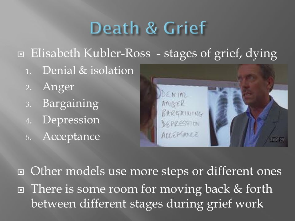 Death & Grief Elisabeth Kubler-Ross - stages of grief, dying