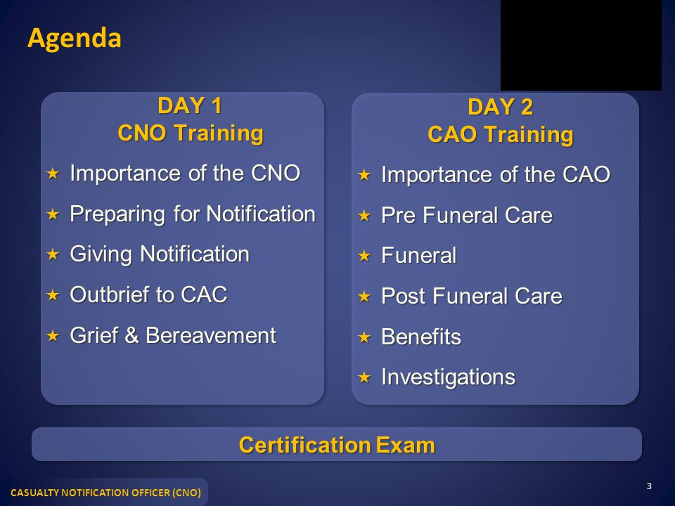 Agenda DAY 1 CNO Training DAY 2 CAO Training Importance of the CNO