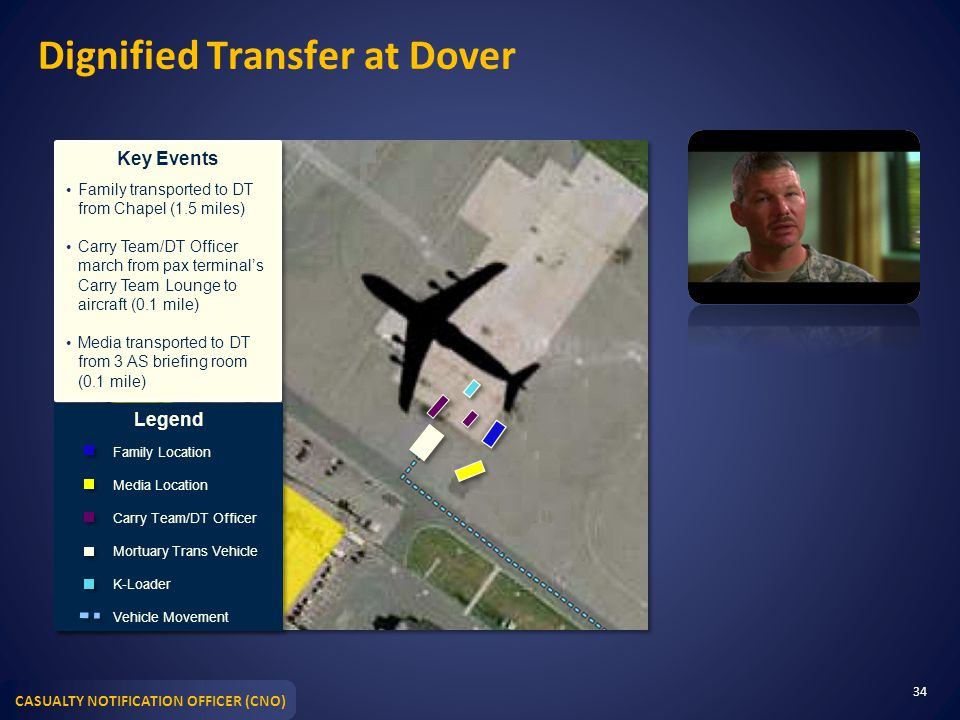 Dignified Transfer at Dover