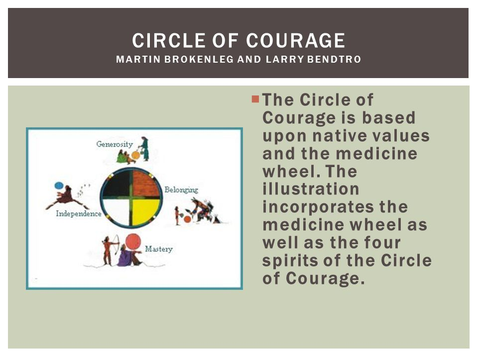 Circle of Courage Martin Brokenleg and Larry Bendtro