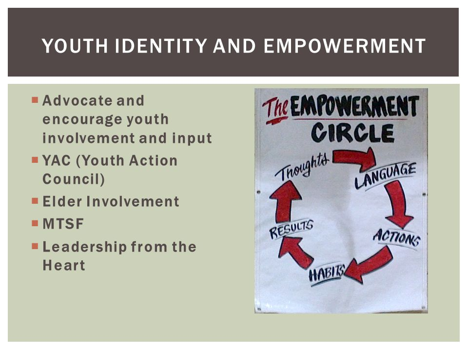 Youth Identity and Empowerment