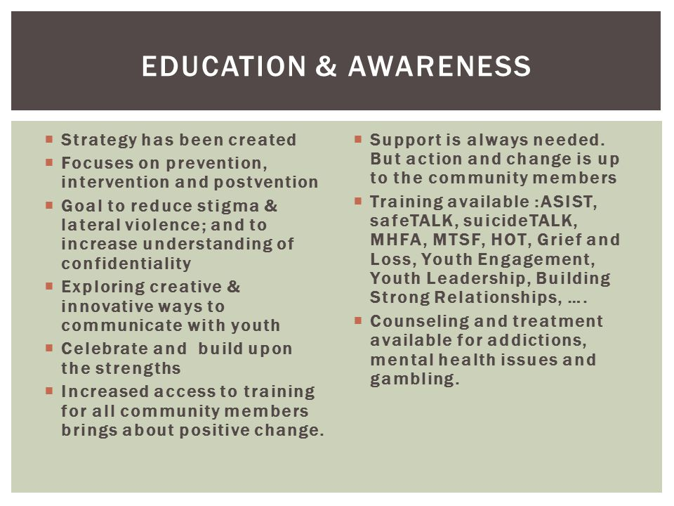 Education & awareness Strategy has been created