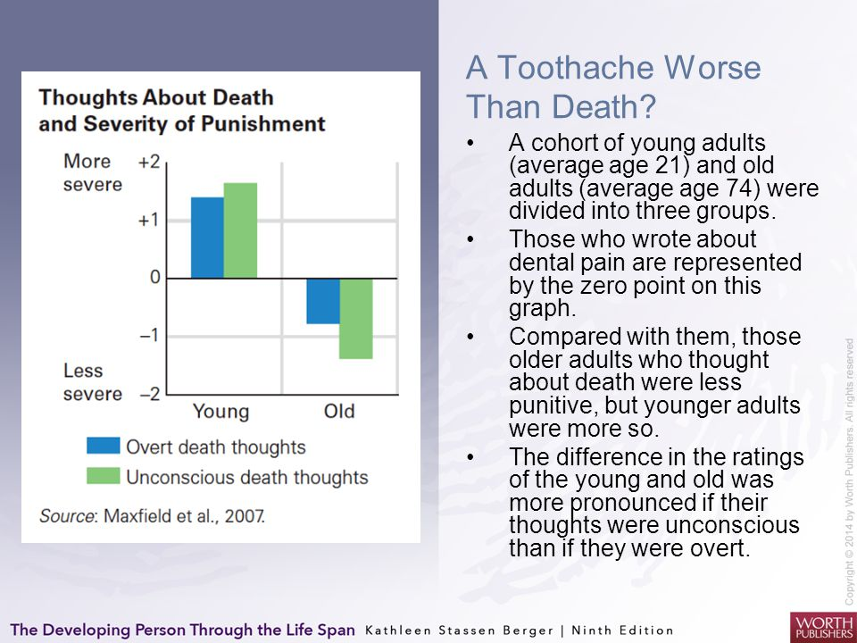 A Toothache Worse Than Death