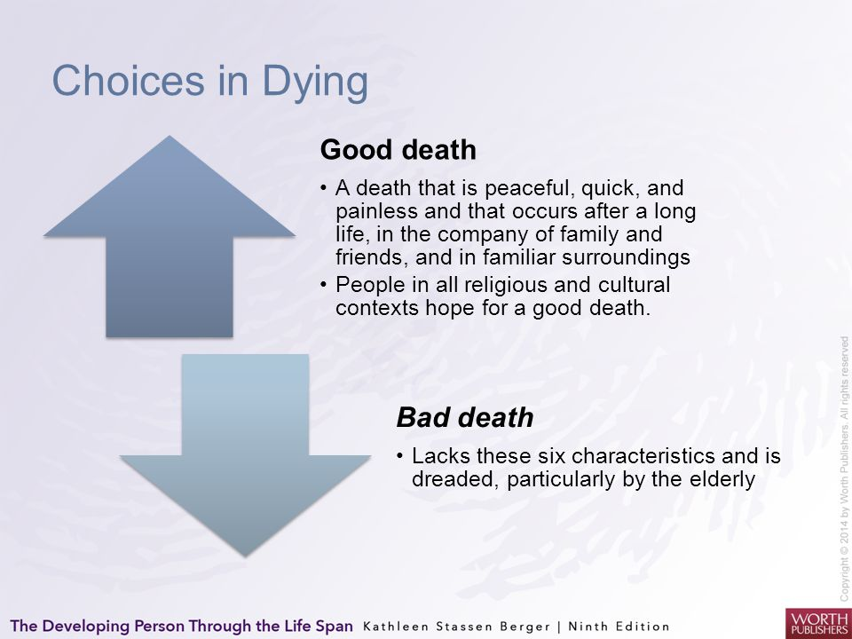 Choices in Dying Good death