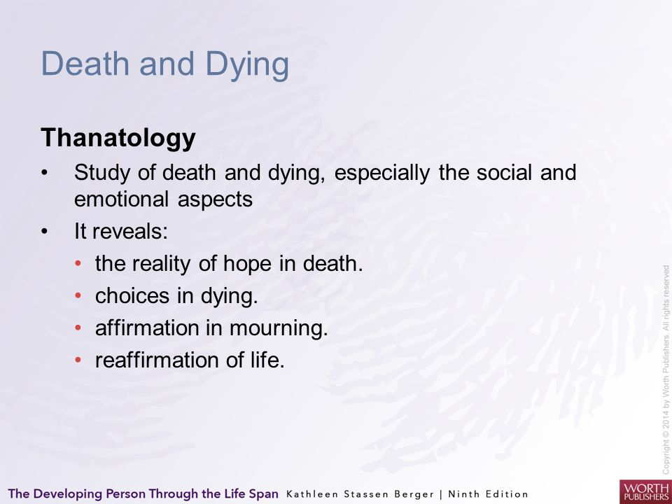 Death and Dying Thanatology