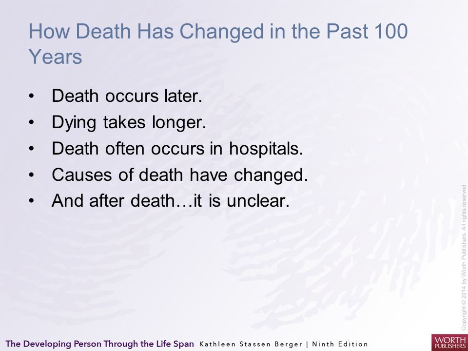 How Death Has Changed in the Past 100 Years
