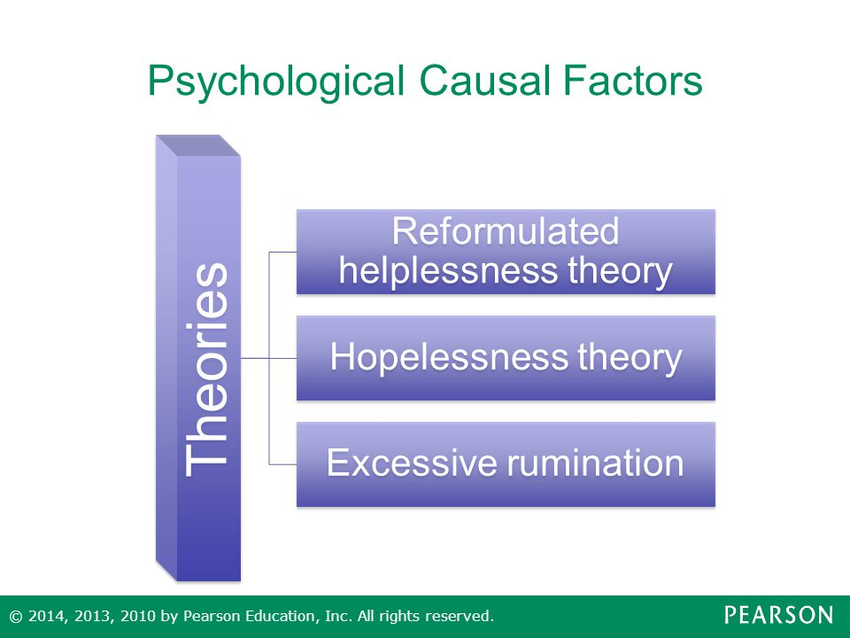 Psychological Causal Factors