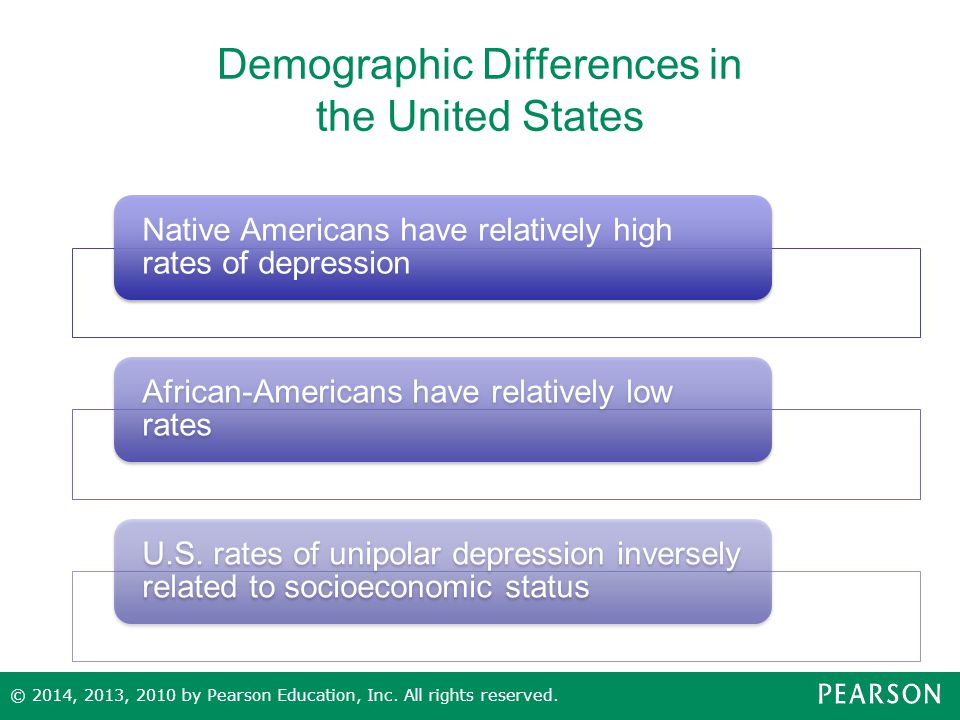 Demographic Differences in the United States